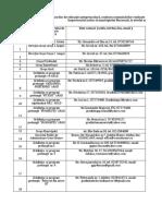 Registrul Furnizorilor de Educație Antepreșcolară, Conform Comunicărilor Realizate de Isj-Ismb, La Nivelul Anului 2017