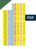 TecEdiMul5024-15-B Calificaciones Definitivas Tras Revisión