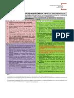 Documentación a Presentar Subcontratista