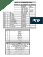 d'Masiv Channel list & equipment request.pdf