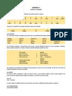 UNIDAD 1 - Fonética y ortografía.odt