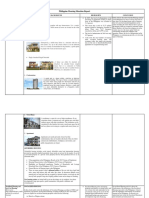 Philippine Housing Situation Report