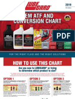 12th Edition OEM ATF Conversion Chart