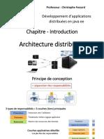 Introduction Architecture distribuées