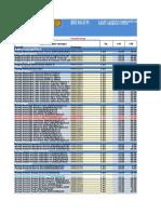 Price Opt Tester6k32n8