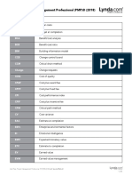 PMP_PMBOK 6 _Common Terms and Abbreviations