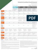 AMTB_PBI_Web_Grid_Spa_Apr2019.pdf