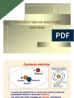 A Teoría Electricidad