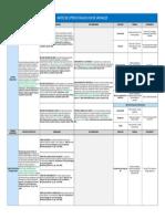 Matriz Operacionalización_Ejemplo