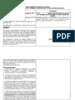 Constitution Du Bénin 2019 Contre 1990