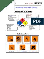 Simbologias de Segurança Para Produtos Químicos