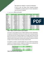 GRUPO 7 CASO PRÁCTICO SOBRE RENTA DE TRABAJO Y FUENTE EXTRANJERA-1.pdf