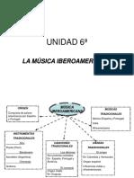 UNIDAD 6ª MÚSICA. ppt