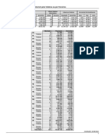 cidades_com_oferta_PNBL_pela_Telebras_e_parceiros_ordem_alfabetica.pdf