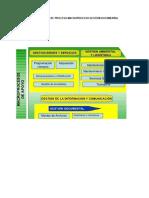 Ev4 Plantilla Caracterizacion de Procesos Proyecto KJ