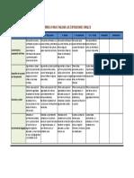 Rúbrica Evaluar Exposiciones Orales
