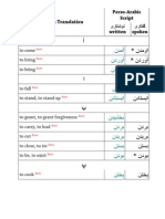 Persian Basic Verbs Urdu