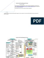 PM_Process_Overview.pdf
