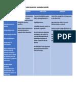 Dofa Sector Productivo y Agropecuario Municipio Samaniego Nariño