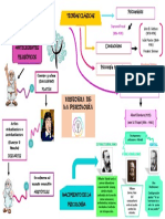 HISTORIA DE LA PSICOLOGIA POSITIVA