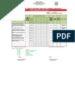 Least Learned q3 Revised Kra 4 Obj 11 Item Analysis Llc for Mso 2003 2 (2)