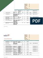Oman Company list