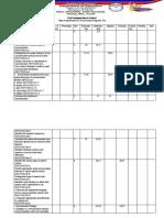 TOS in OC Diagnostic (1)