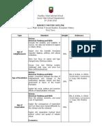 18-19 Term 1 - European History - Smo & Sg - Student's Copy