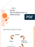 meterological in air pollution