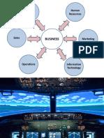 IBizSim-International Business Simulation