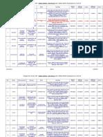 Relacao de Imoveis CEF Venda Direta (Ate o Edital 0305 18) Atualizado Em 22 04 18