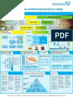 sil_poster_eng.pdf