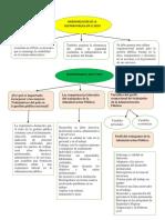 Modernizacion de la Gestion Publica_ Organizador.pdf