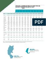 cuadro estadístico de la acuicultura