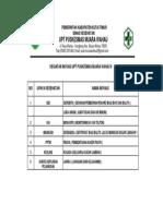 KEGIATAN INOVASI PKM.docx