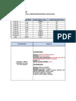 Gráficas y Datos LL32