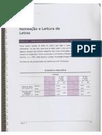 PALPA_PNomeação e Leitura de Letras