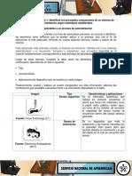 Evidencia Cuadro Comparativo Identificar Los Elementos Aplicables a Un Proceso de Automatizacion