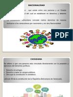 nacionalidad y ciudadania exposicion.pptx