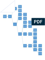 Mapa Metal Ergonómica