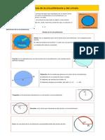 Elementos de La Circunferencia y Del Círculo