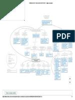 Formulacion y Evaluacion de Proyect...- Mapa Conceptual