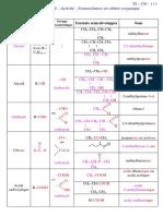 TS04 Nomenclature