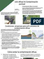 3.1. Contaminación de Suelos Por Insumos Agrícolas