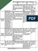 Rubrica_folleto Matematico Modelo