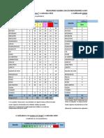 Reporte de avance de resultados SM 092019.xlsx