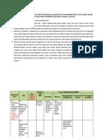 LK Matrik Model Pembelajaran