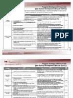 Program Development Framework.docx