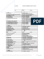 Chart of accounts for government accounting