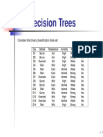 Decision Trees Notes